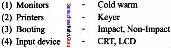 Samacheer Kalvi Guru 11th Computer Science Chapter 1 Introduction To Computers