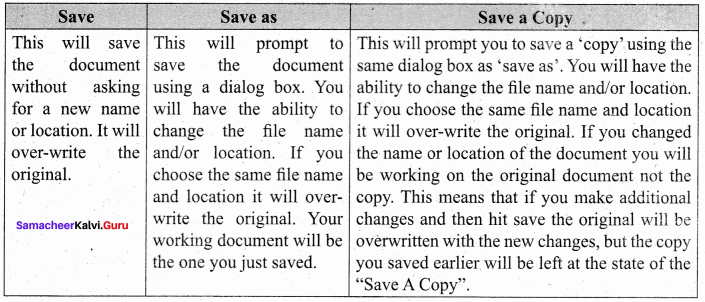 11th Computer Science Chapter 5 Book Back Answers Samacheer Kalvi Working With Typical Operating System