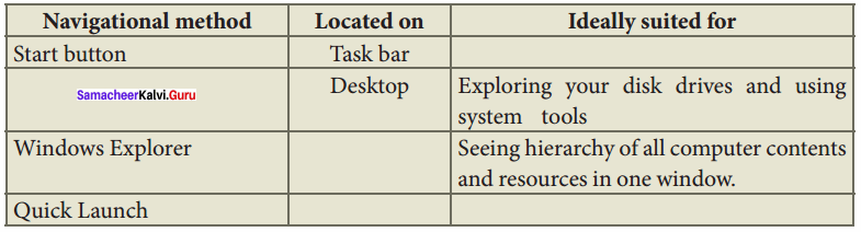 Samacheer Kalvi 11th Computer Application Science Solutions Chapter 5 Working With Typical Operating System