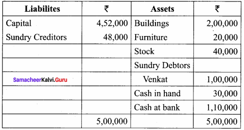 Samacheer Kalvi 12th Accountancy Solutions Chapter 10 Computerised Accounting System-Tally