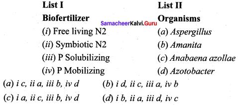 Samacheer Kalvi 12th Bio Botany Solutions Chapter 9 Plant Breeding