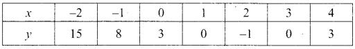 Tamil Nadu 10th Maths Model Question Paper 1 English Medium - 31