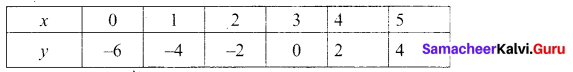 Tamil Nadu 10th Maths Model Question Paper 1 English Medium - 33