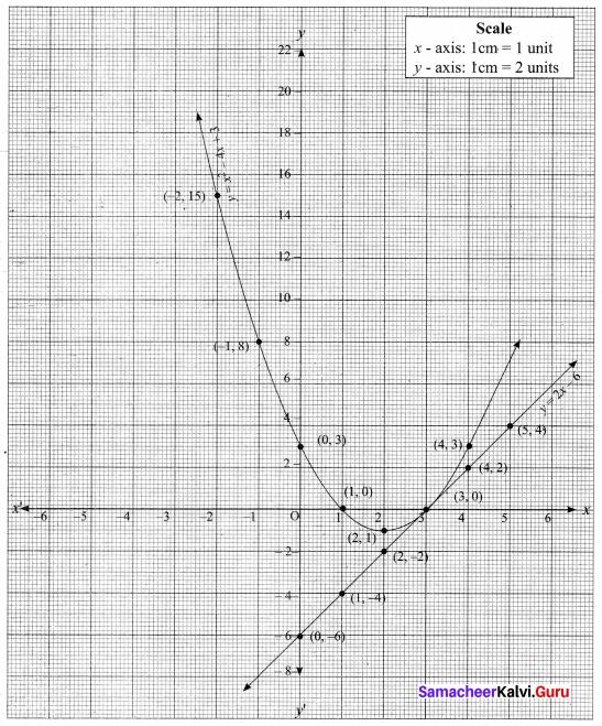 Tamil Nadu 10th Maths Model Question Paper 1 English Medium - 34
