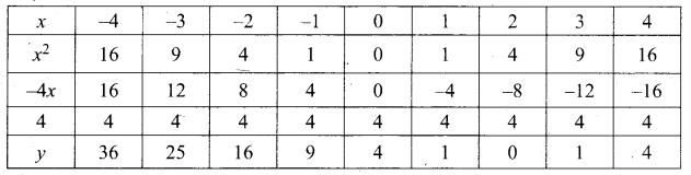 Tamil Nadu 10th Maths Model Question Paper 1 English Medium - 35