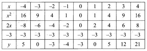 Tamil Nadu 10th Maths Model Question Paper 3 English Medium - 24