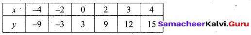 Tamil Nadu 10th Maths Model Question Paper 3 English Medium - 26