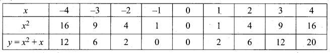 Tamil Nadu 10th Maths Model Question Paper 3 English Medium - 28