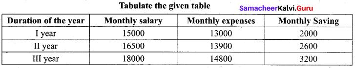 Tamil Nadu 10th Maths Model Question Paper 3 English Medium - 9