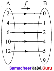 Tamil Nadu 10th Maths Model Question Paper 5 English Medium - 11