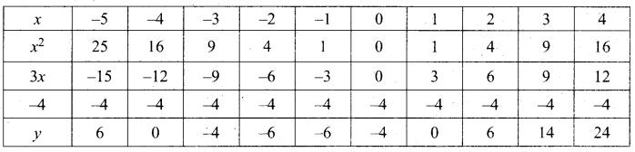 Tamil Nadu 10th Maths Model Question Paper 5 English Medium - 24