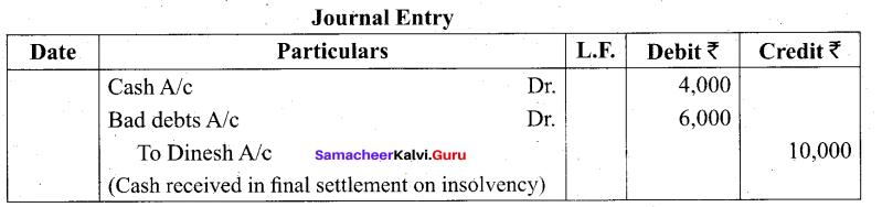 Tamil Nadu 11th Accountancy Model Question Paper 1 English Medium - 1