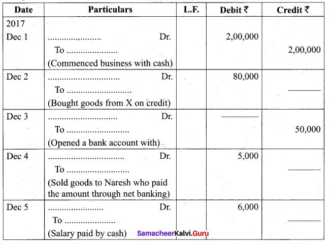 Tamil Nadu 11th Accountancy Model Question Paper 1 English Medium - 12