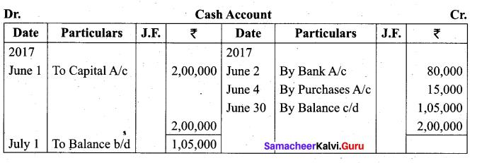 Tamil Nadu 11th Accountancy Model Question Paper 1 English Medium - 14