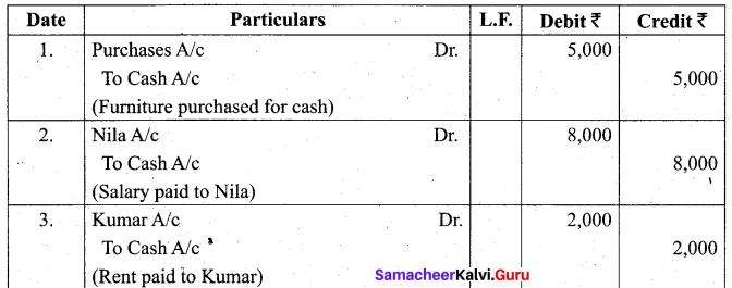 Tamil Nadu 11th Accountancy Model Question Paper 1 English Medium - 16