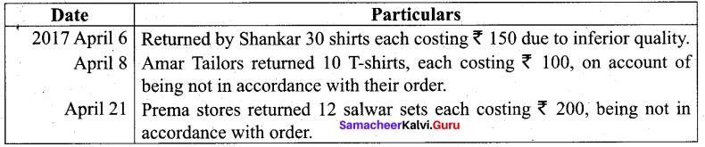 Tamil Nadu 11th Accountancy Model Question Paper 1 English Medium - 2