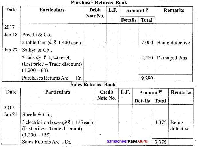 Tamil Nadu 11th Accountancy Model Question Paper 1 English Medium - 25