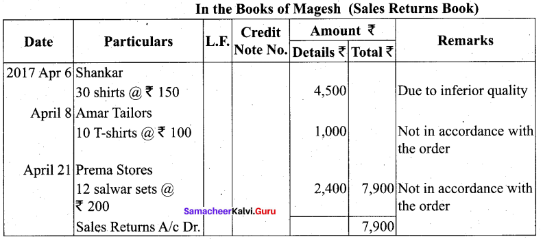 Tamil Nadu 11th Accountancy Model Question Paper 1 English Medium - 3