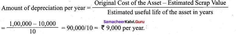 Tamil Nadu 11th Accountancy Model Question Paper 1 English Medium - 5