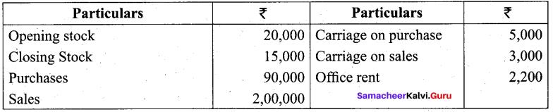 Tamil Nadu 11th Accountancy Model Question Paper 1 English Medium - 6