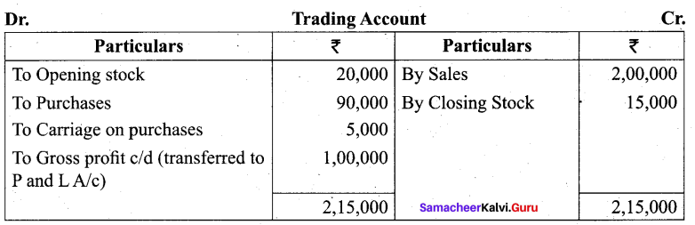 Tamil Nadu 11th Accountancy Model Question Paper 1 English Medium - 7