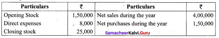 Tamil Nadu 11th Accountancy Model Question Paper 2 English Medium - 1