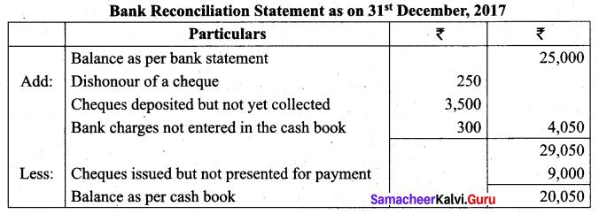 Tamil Nadu 11th Accountancy Model Question Paper 2 English Medium - 11