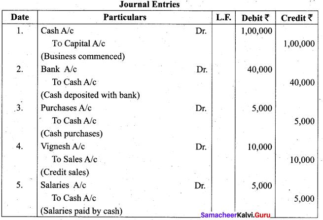 Tamil Nadu 11th Accountancy Model Question Paper 2 English Medium - 14