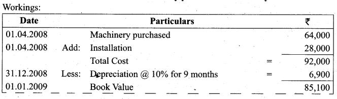 Tamil Nadu 11th Accountancy Model Question Paper 2 English Medium - 15
