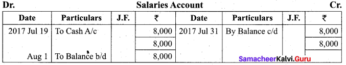 Tamil Nadu 11th Accountancy Model Question Paper 2 English Medium - 19