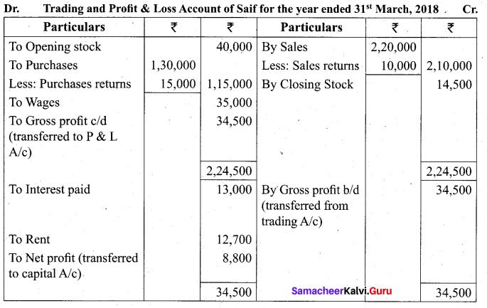 Tamil Nadu 11th Accountancy Model Question Paper 2 English Medium - 23