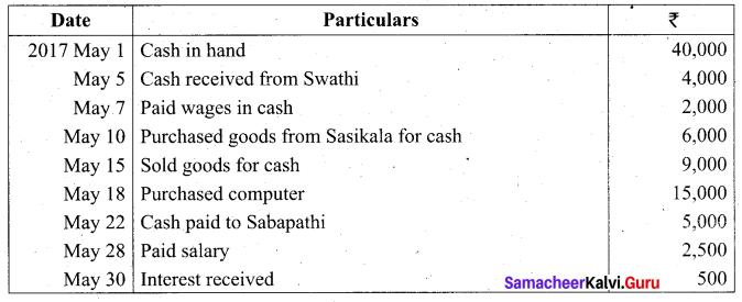 Tamil Nadu 11th Accountancy Model Question Paper 2 English Medium - 26