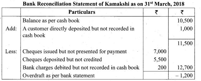 Tamil Nadu 11th Accountancy Model Question Paper 2 English Medium - 28
