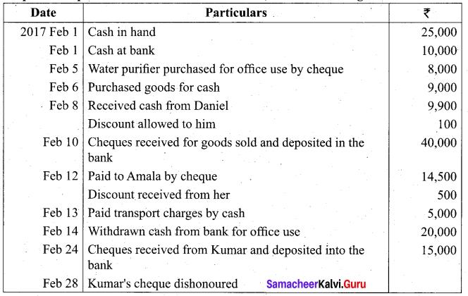 Tamil Nadu 11th Accountancy Model Question Paper 2 English Medium - 29
