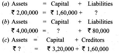 Tamil Nadu 11th Accountancy Model Question Paper 2 English Medium - 3