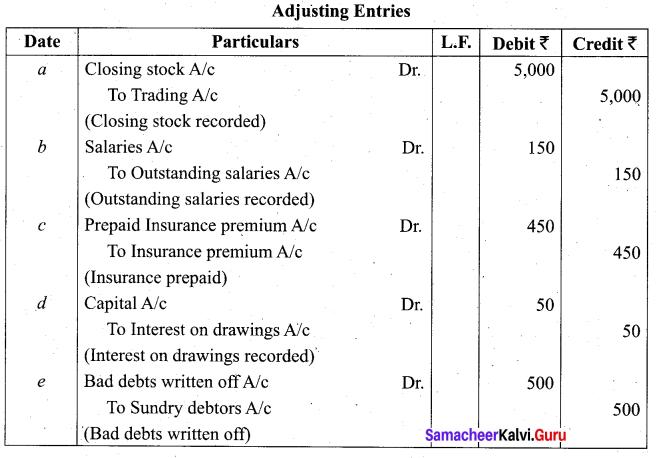 Tamil Nadu 11th Accountancy Model Question Paper 2 English Medium - 31