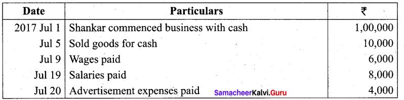 Tamil Nadu 11th Accountancy Model Question Paper 2 English Medium - 32