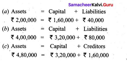 Tamil Nadu 11th Accountancy Model Question Paper 2 English Medium - 4