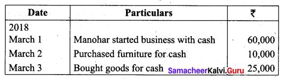 Tamil Nadu 11th Accountancy Model Question Paper 2 English Medium - 5
