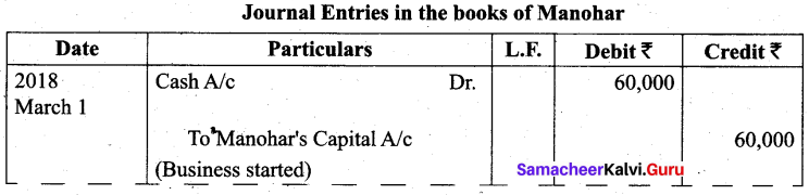Tamil Nadu 11th Accountancy Model Question Paper 2 English Medium - 6