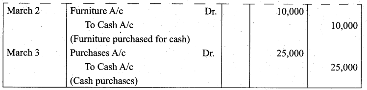 Tamil Nadu 11th Accountancy Model Question Paper 2 English Medium - 7