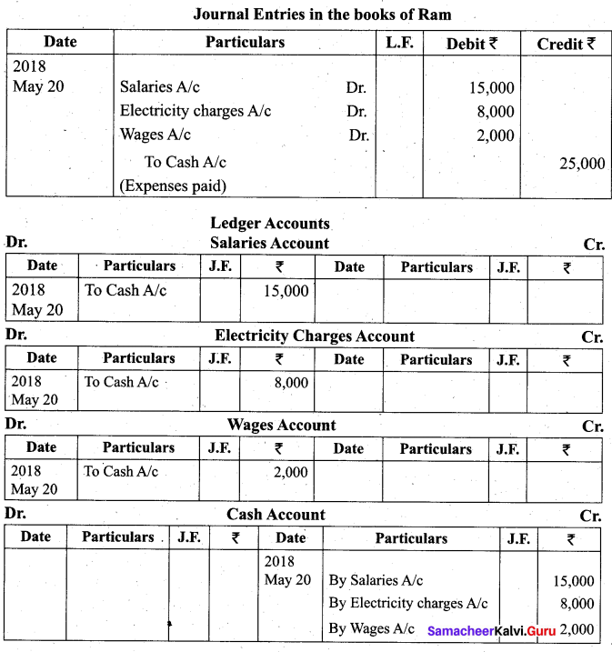 Tamil Nadu 11th Accountancy Model Question Paper 2 English Medium - 8