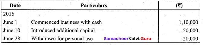 Tamil Nadu 11th Accountancy Model Question Paper 3 English Medium - 1