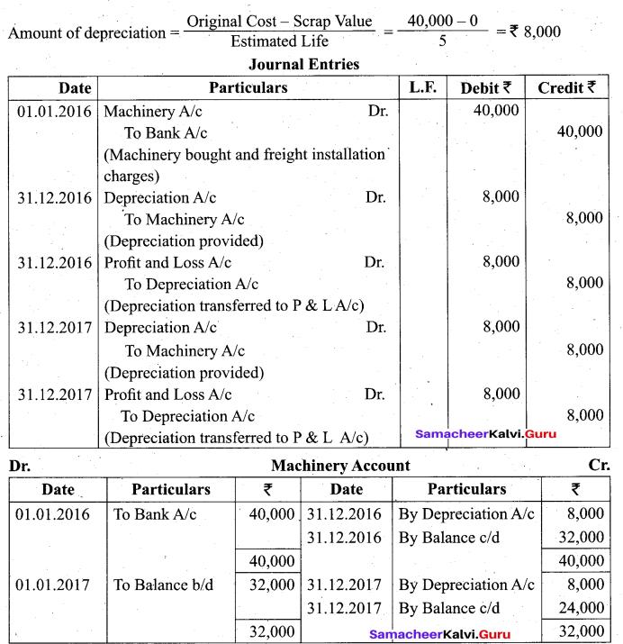Tamil Nadu 11th Accountancy Model Question Paper 3 English Medium - 10