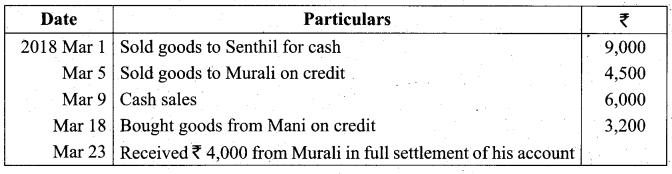 Tamil Nadu 11th Accountancy Model Question Paper 3 English Medium - 16