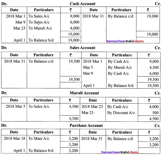Tamil Nadu 11th Accountancy Model Question Paper 3 English Medium - 17