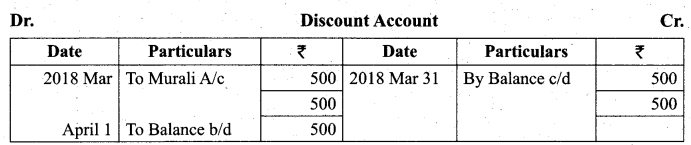 Tamil Nadu 11th Accountancy Model Question Paper 3 English Medium - 19