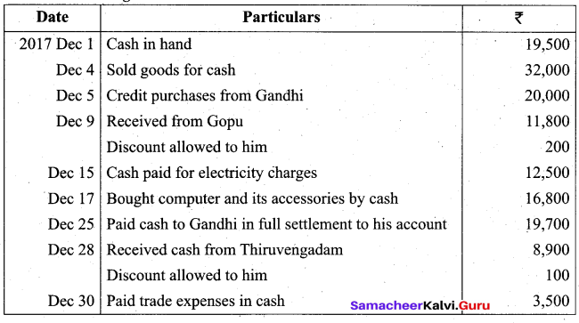 Tamil Nadu 11th Accountancy Model Question Paper 3 English Medium - 23