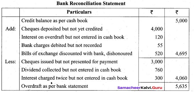 Tamil Nadu 11th Accountancy Model Question Paper 3 English Medium - 24