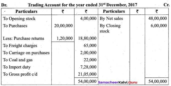 Tamil Nadu 11th Accountancy Model Question Paper 3 English Medium - 27